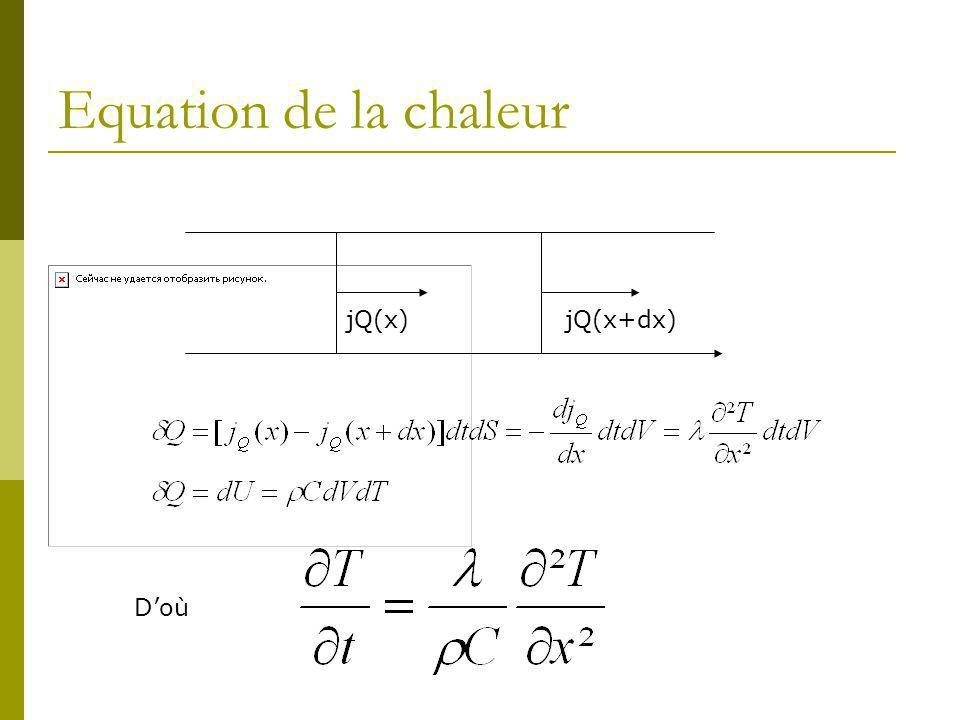 Equation de la chaleur jQ(x) jQ(x+dx) D'où