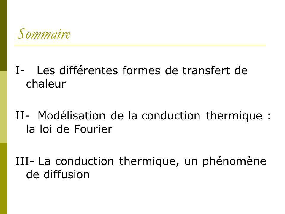 Sommaire I- Les différentes formes de transfert de chaleur