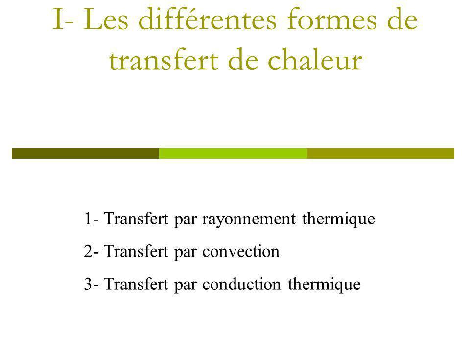 I- Les différentes formes de transfert de chaleur