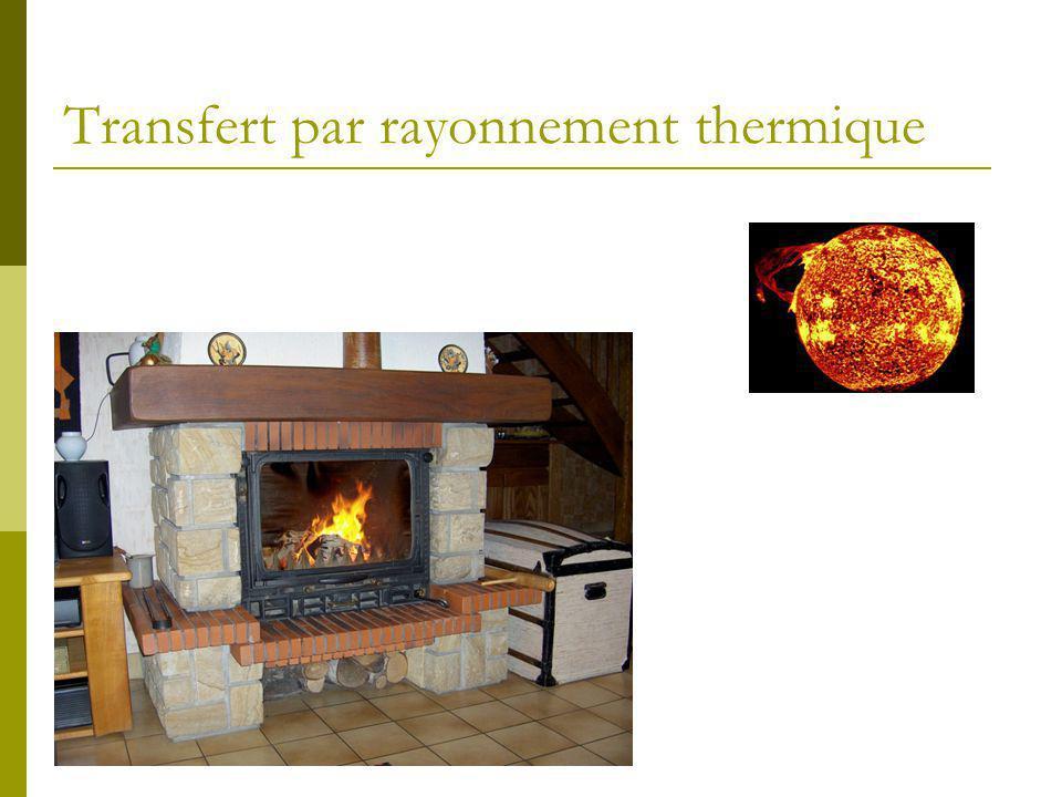 Transfert par rayonnement thermique