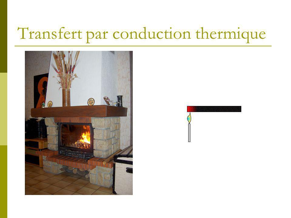 Transfert par conduction thermique