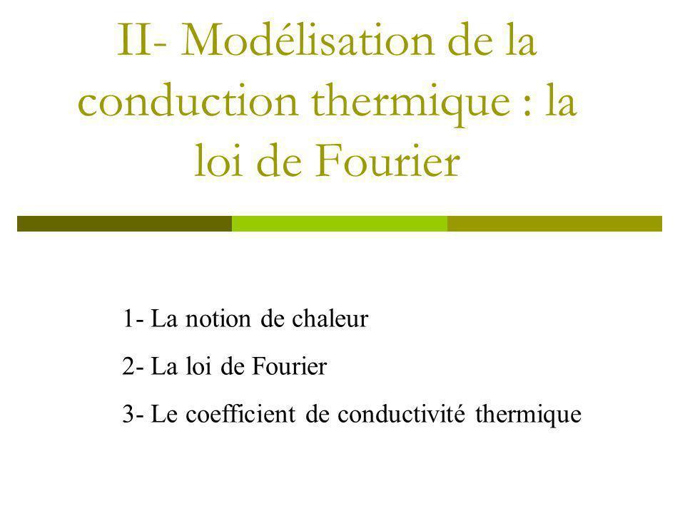II- Modélisation de la conduction thermique : la loi de Fourier