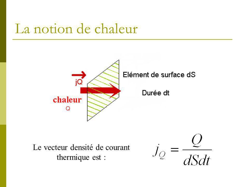 Le vecteur densité de courant thermique est :
