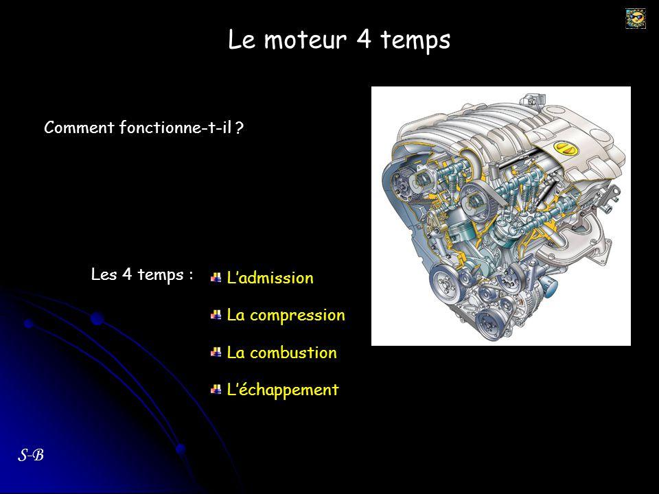 Le moteur 4 temps S-B Comment fonctionne-t-il Les 4 temps :