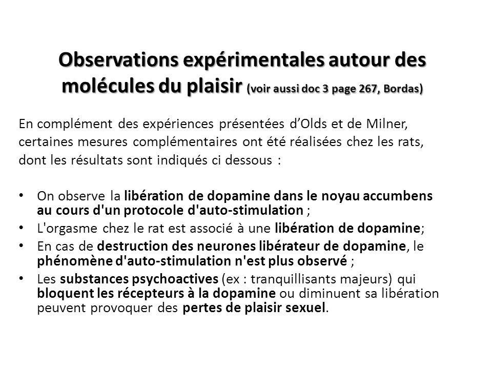 Observations expérimentales autour des molécules du plaisir (voir aussi doc 3 page 267, Bordas)