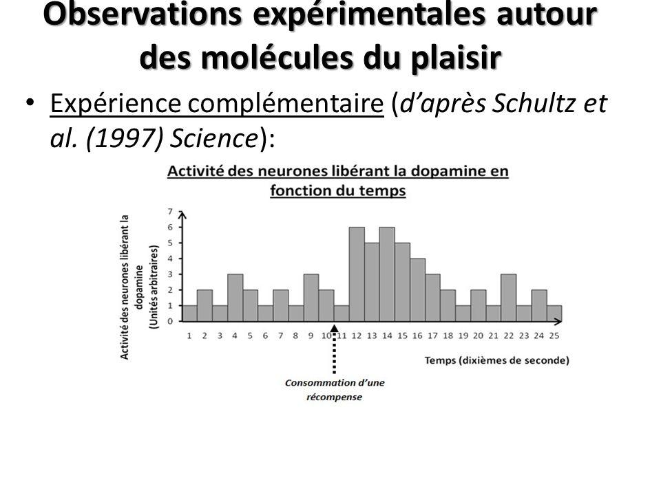 Observations expérimentales autour des molécules du plaisir