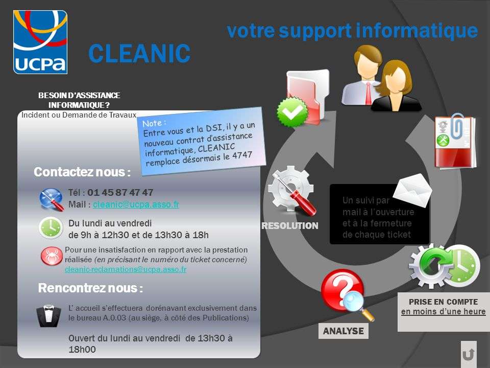 CLEANIC votre support informatique Contactez nous : Rencontrez nous :