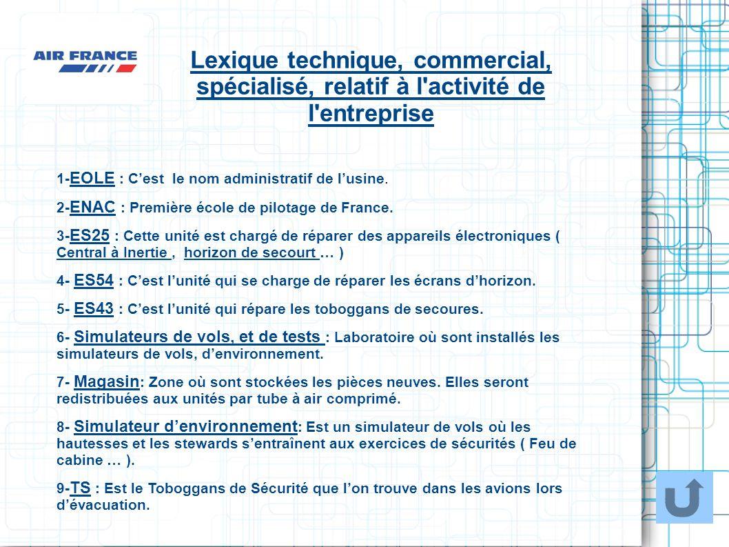 Lexique technique, commercial, spécialisé, relatif à l activité de l entreprise