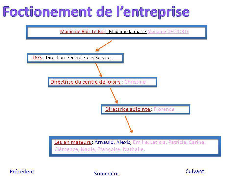 Mairie de Bois-Le-Roi : Madame la maire Madame DELPORTE
