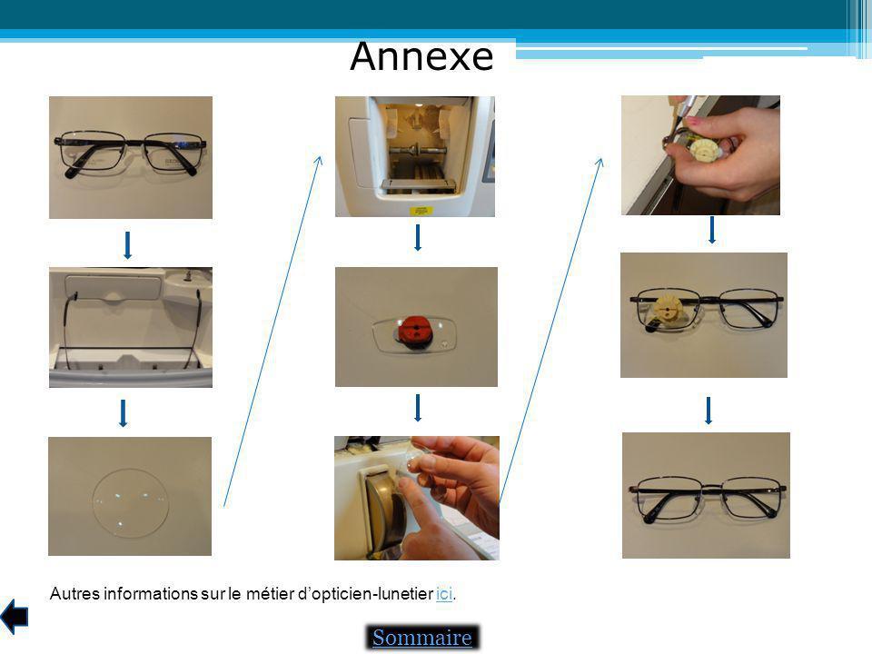 Annexe Autres informations sur le métier d'opticien-lunetier ici. Sommaire