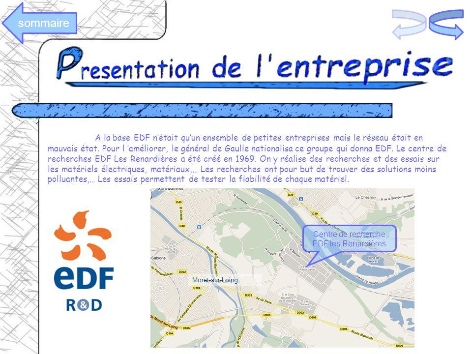 Centre de recherche EDF les Renardières