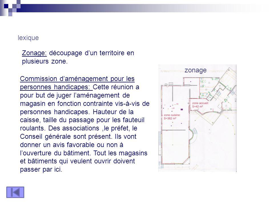 lexique Zonage: découpage d'un territoire en plusieurs zone. zonage.