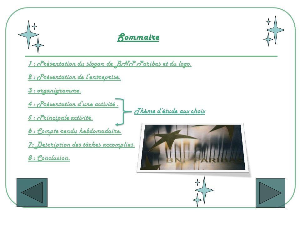 Sommaire 1 : Présentation du slogan de BNP Paribas et du logo.