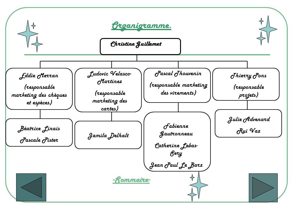 Organigramme. -Sommaire- Christine Guillemet Ludovic Velasco-Martinez