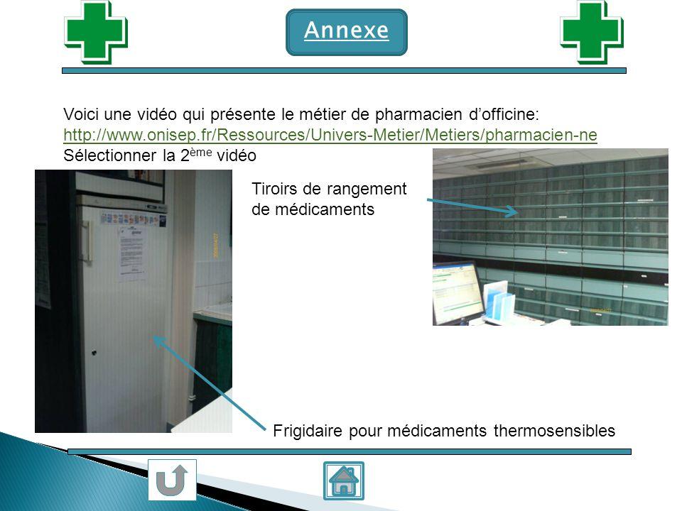 Annexe Voici une vidéo qui présente le métier de pharmacien d'officine: http://www.onisep.fr/Ressources/Univers-Metier/Metiers/pharmacien-ne.