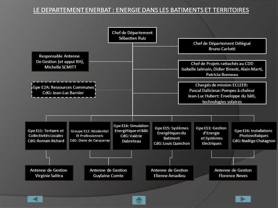 LE DEPARTEMENT ENERBAT : ENERGIE DANS LES BATIMENTS ET TERRITOIRES
