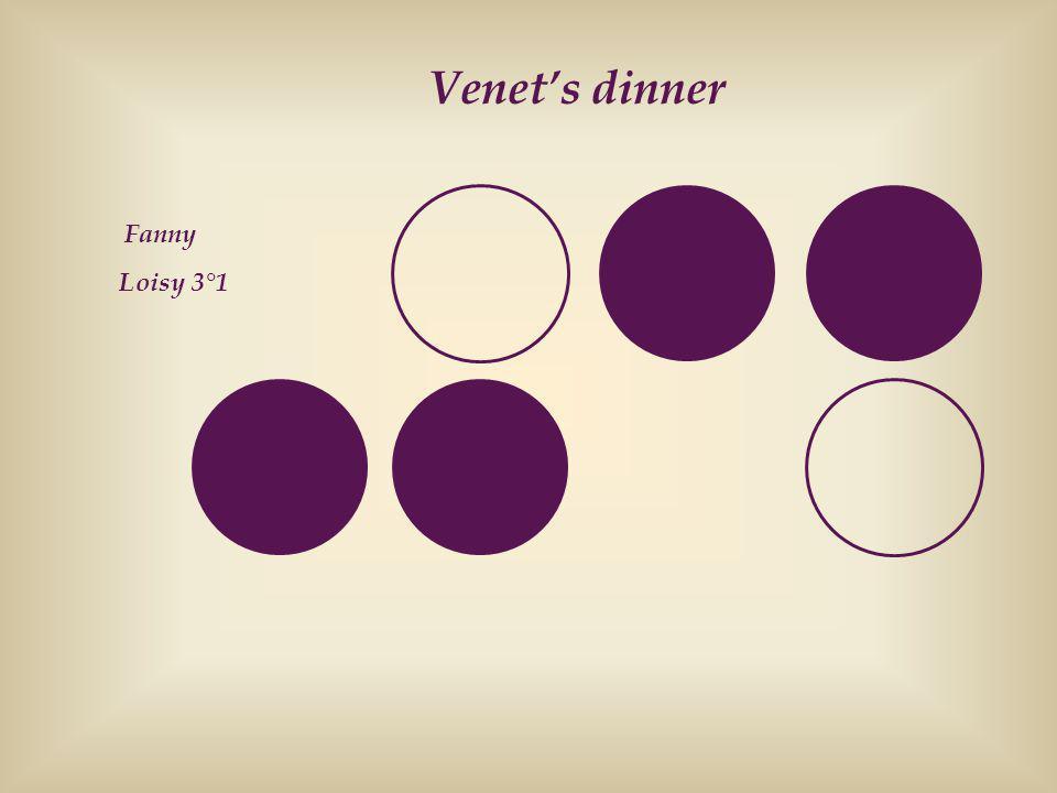 Venet's dinner Fanny Loisy 3°1