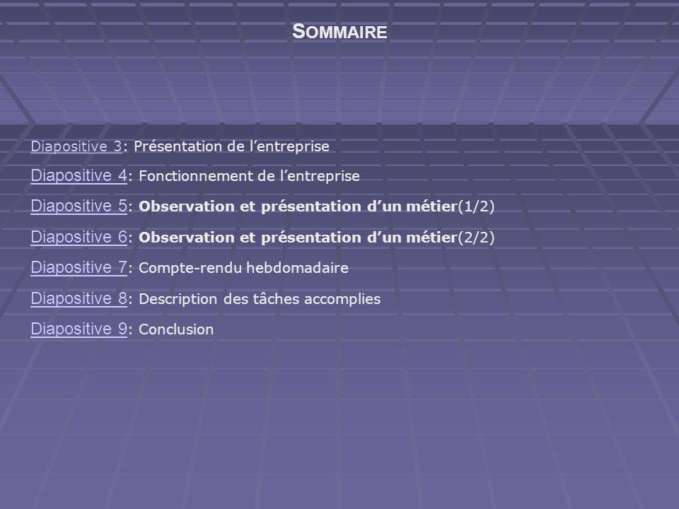 SOMMAIRE Diapositive 4: Fonctionnement de l'entreprise