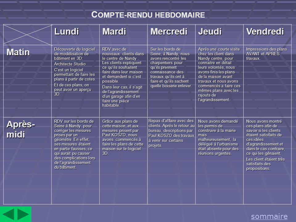 COMPTE-RENDU HEBDOMAIRE