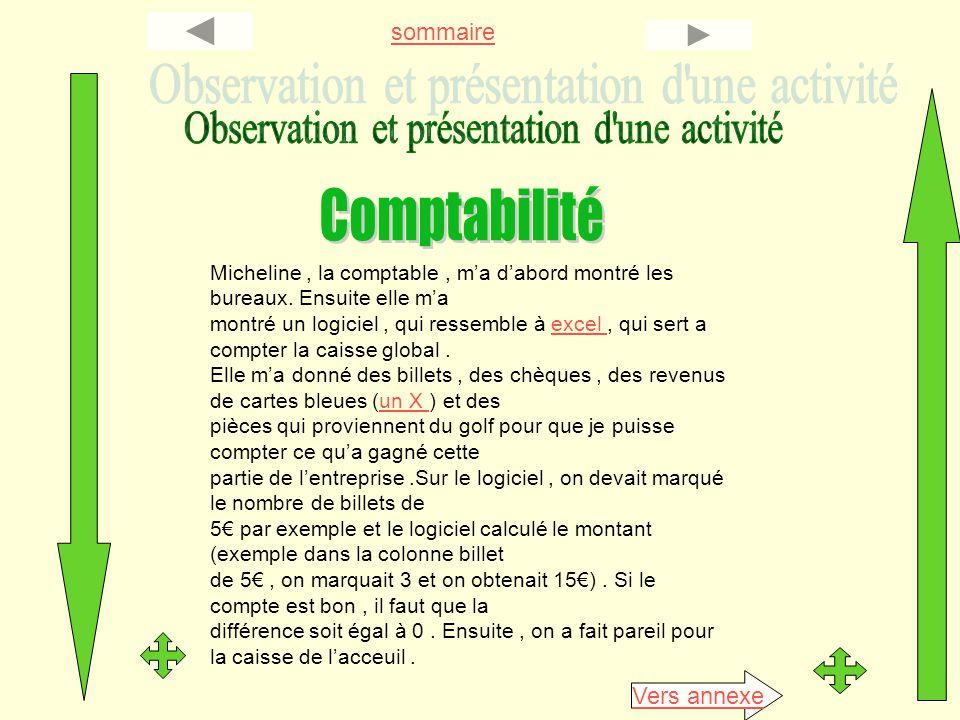 Observation et présentation d une activité