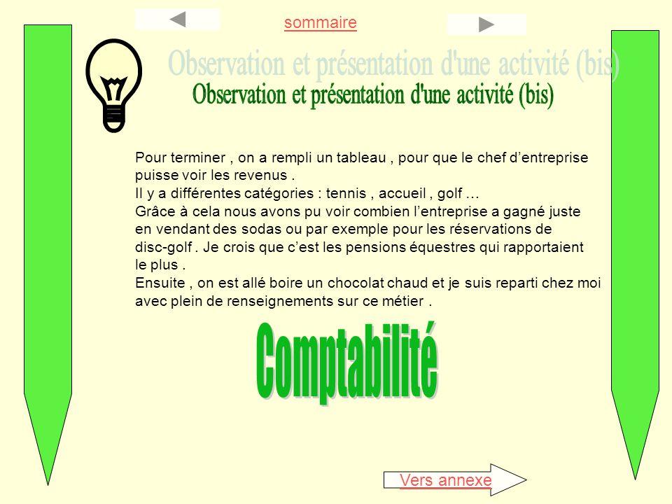 Observation et présentation d une activité (bis)