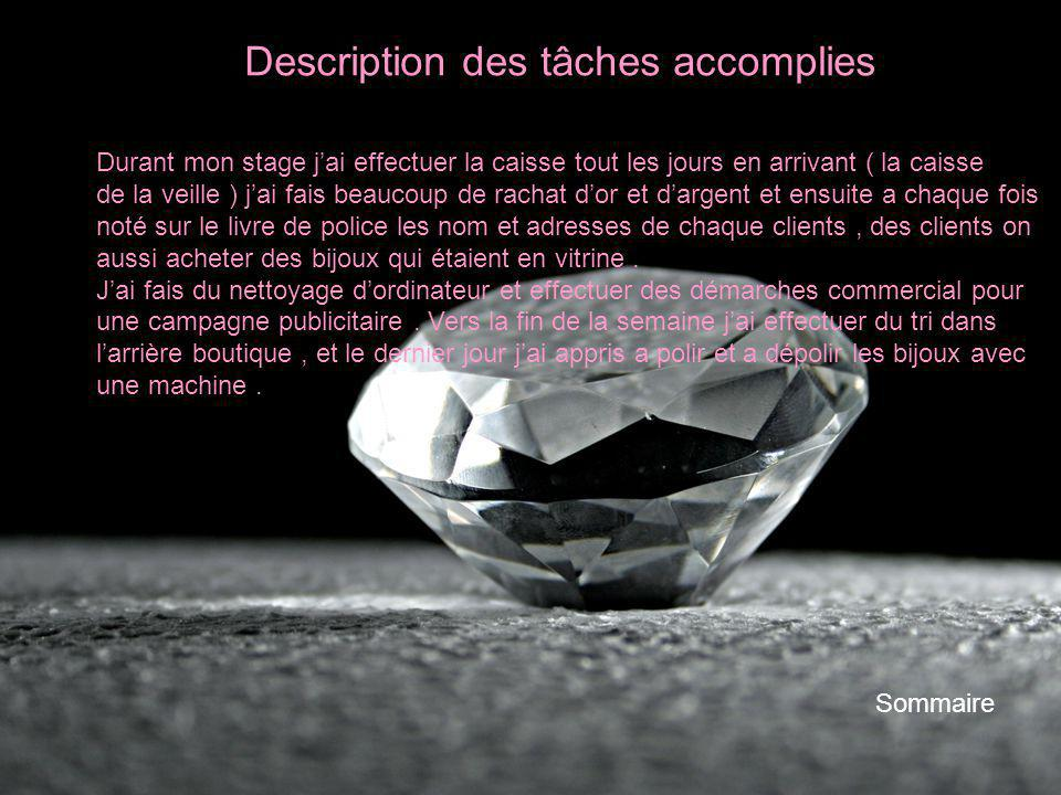 -Description des tâches accomplies