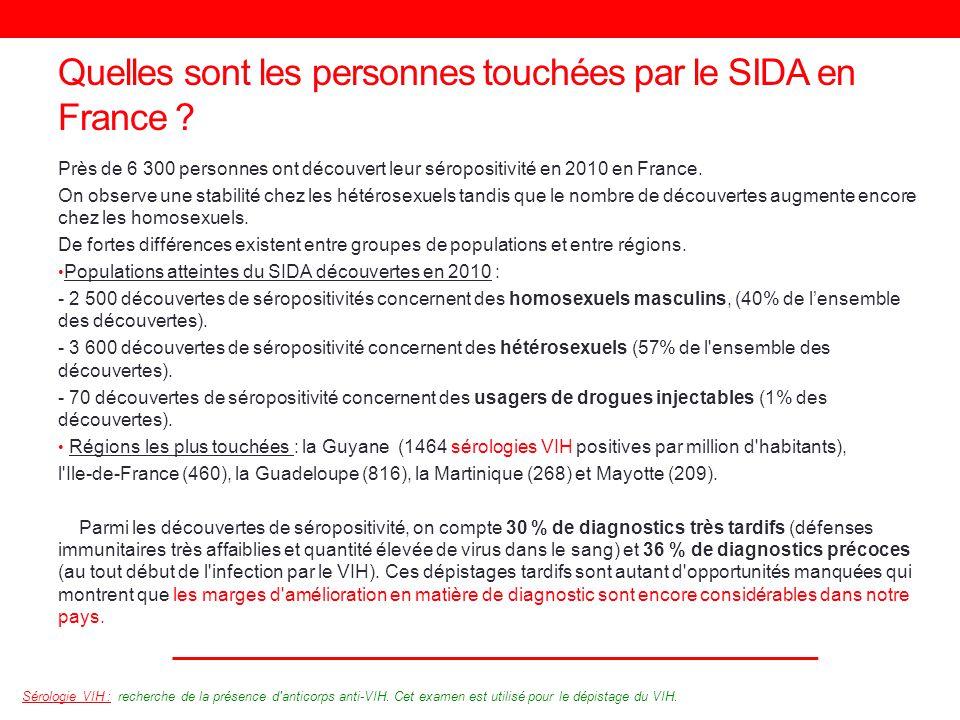 Quelles sont les personnes touchées par le SIDA en France