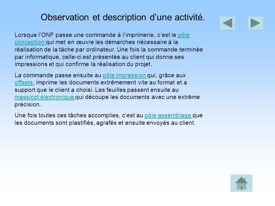 Observation et description d'une activité.