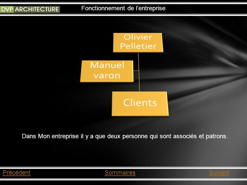 Olivier Pelletier Manuel varon Clients Fonctionnement de l'entreprise