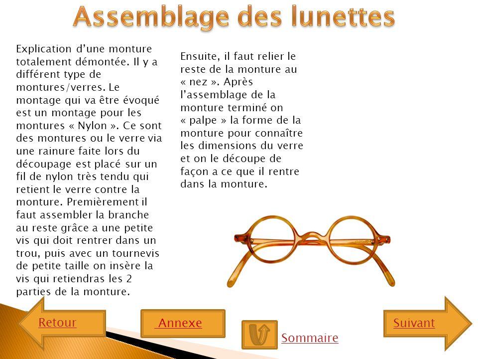 Assemblage des lunettes