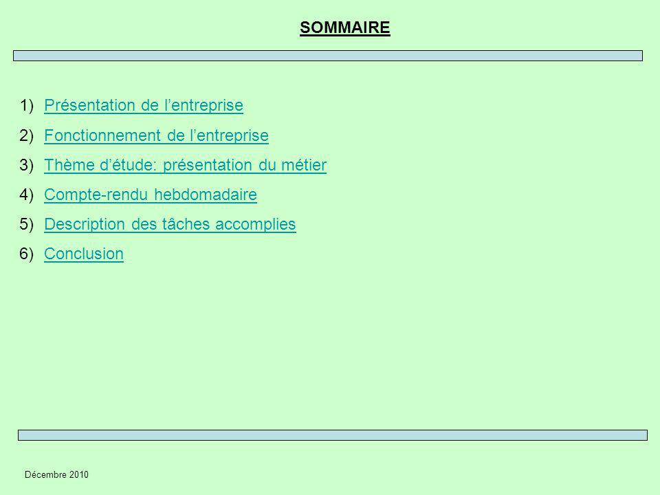 SOMMAIRE Présentation de l'entreprise. Fonctionnement de l'entreprise. Thème d'étude: présentation du métier.