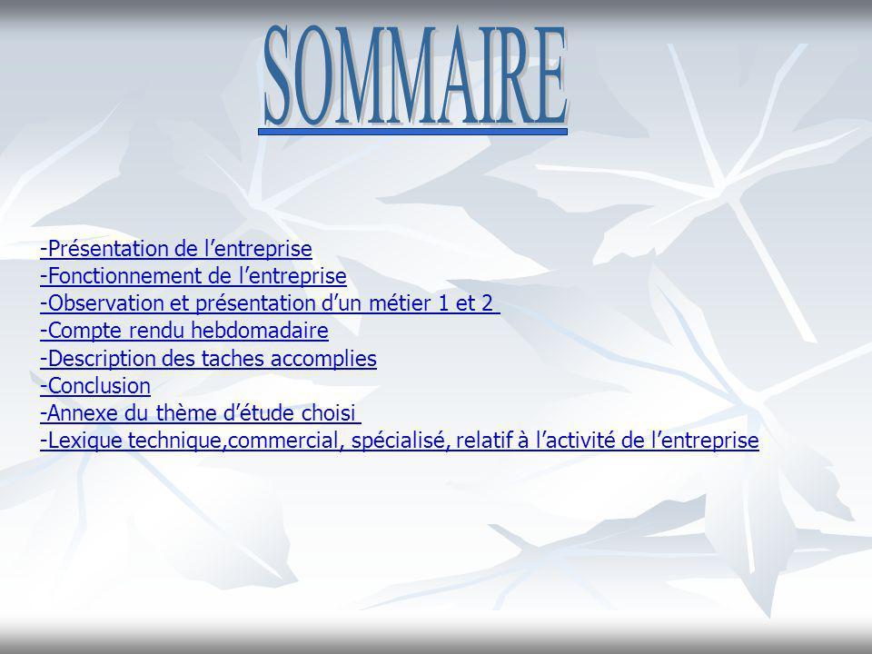 SOMMAIRE -Présentation de l'entreprise -Fonctionnement de l'entreprise