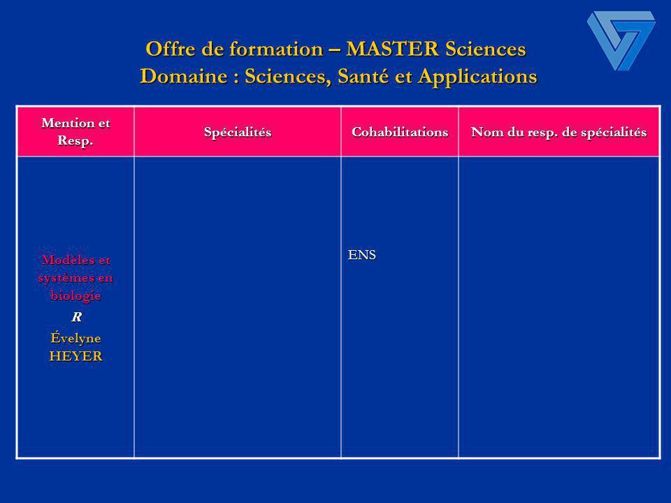 Nom du resp. de spécialités Modèles et systèmes en biologie