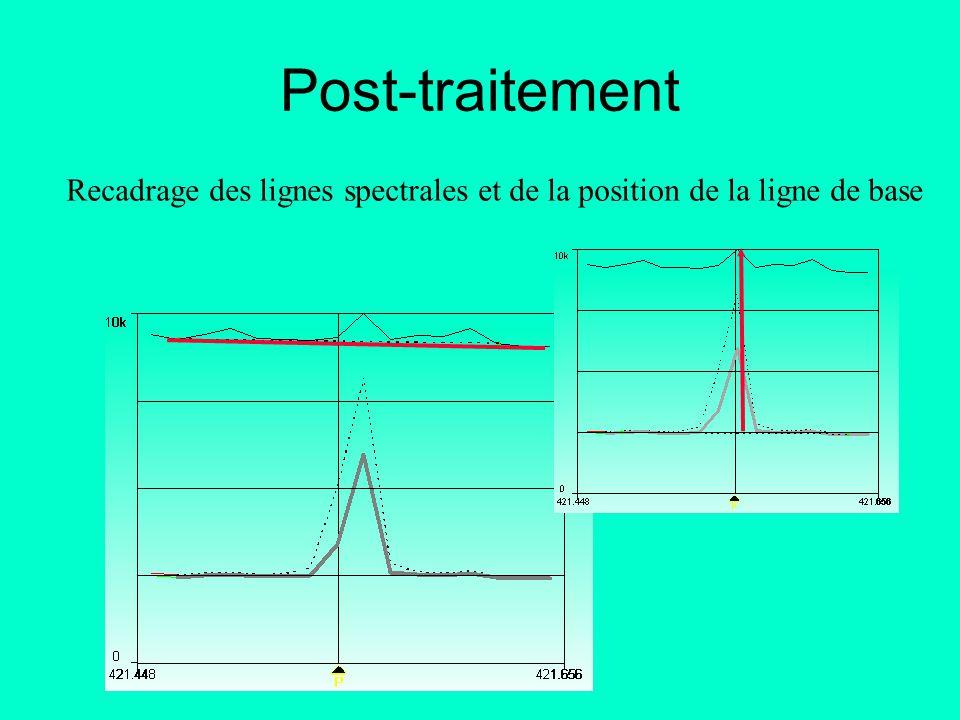 Post-traitement Recadrage des lignes spectrales et de la position de la ligne de base