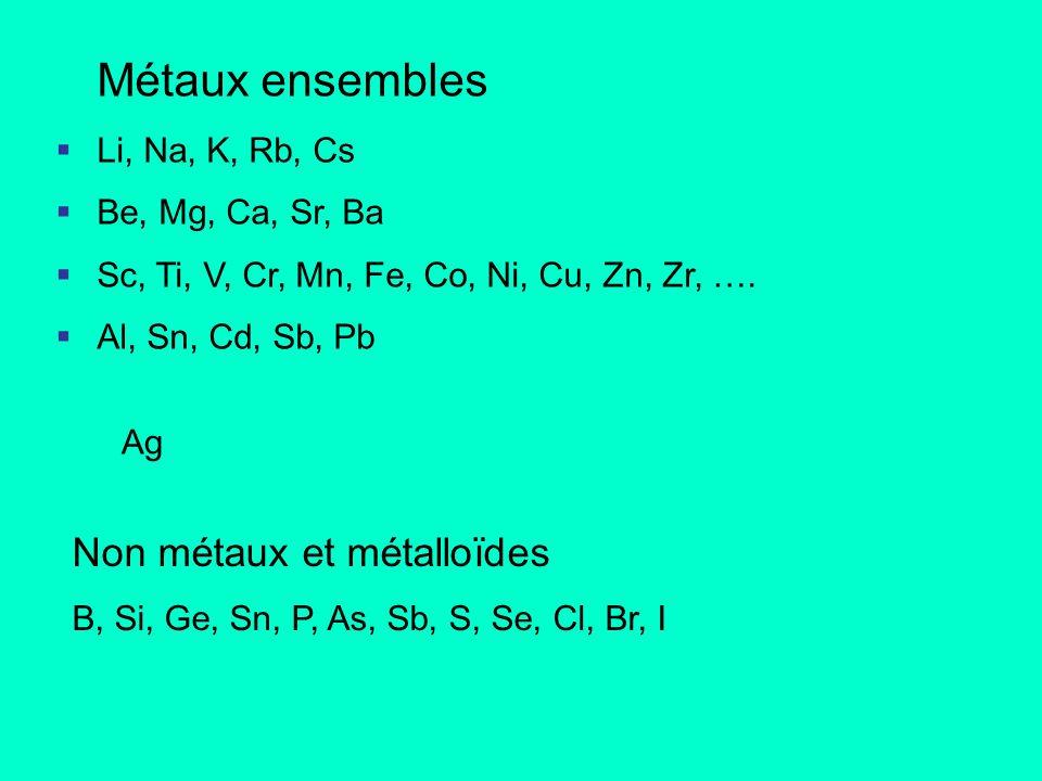 Métaux ensembles Non métaux et métalloïdes Li, Na, K, Rb, Cs