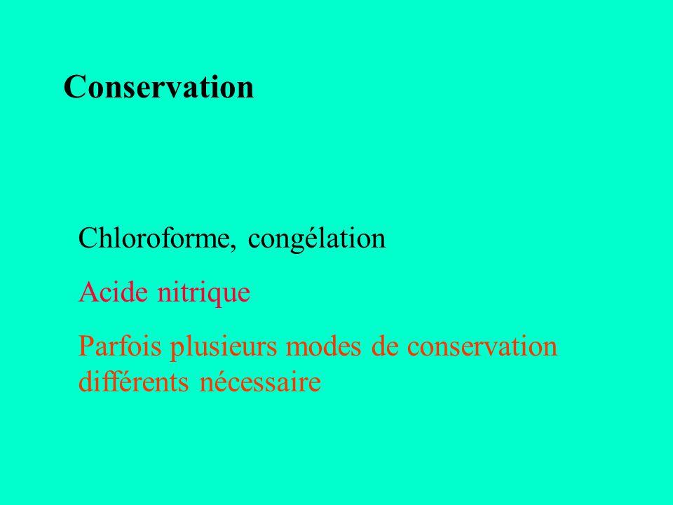 Conservation Chloroforme, congélation Acide nitrique