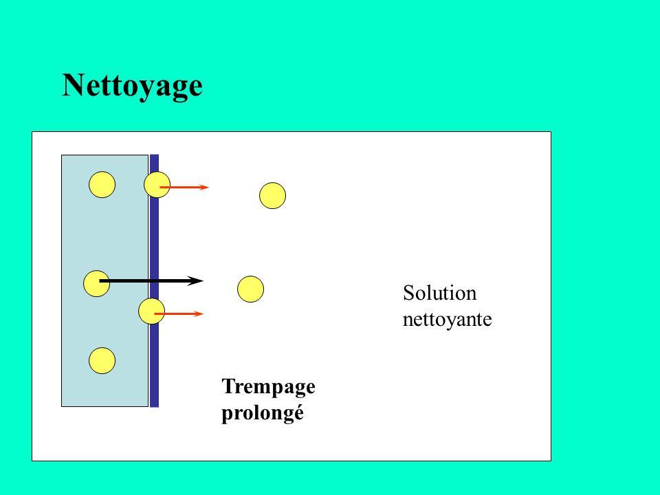 Nettoyage Solution nettoyante Trempage prolongé