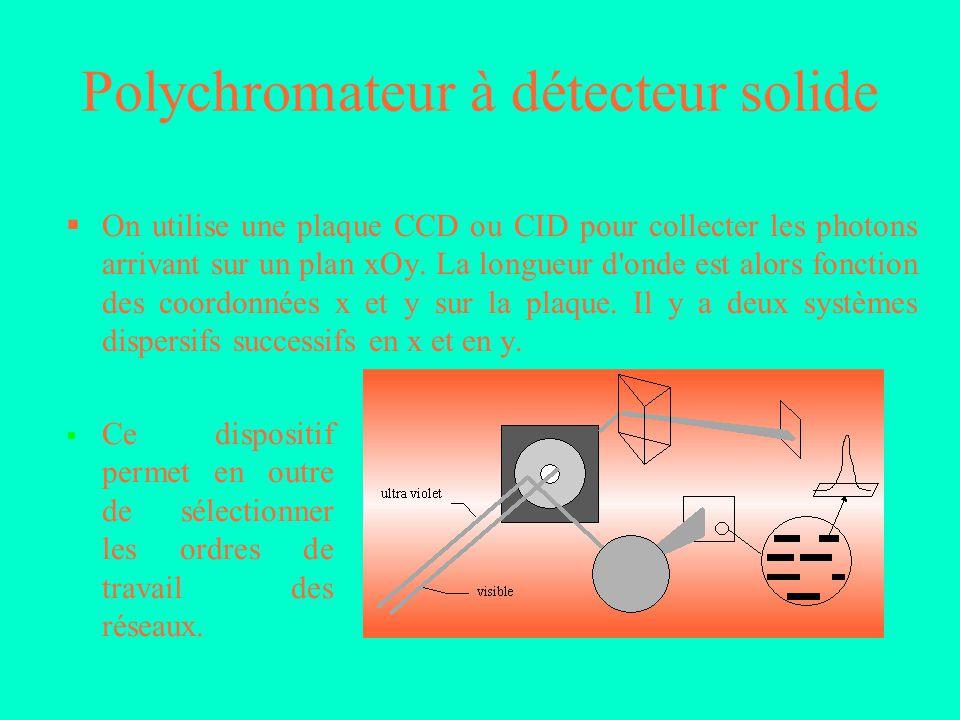 Polychromateur à détecteur solide