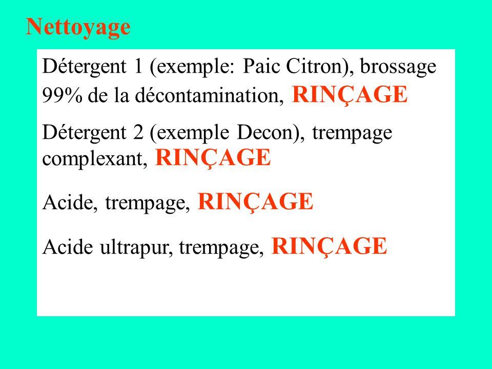 Nettoyage Détergent 1 (exemple: Paic Citron), brossage 99% de la décontamination, RINÇAGE. Détergent 2 (exemple Decon), trempage complexant, RINÇAGE.