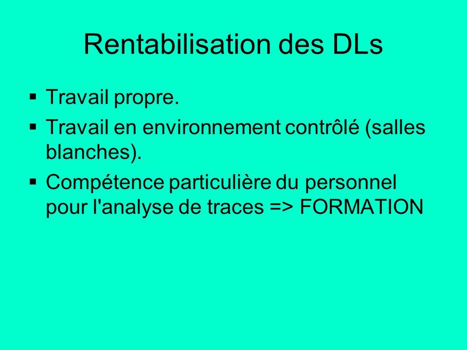 Rentabilisation des DLs
