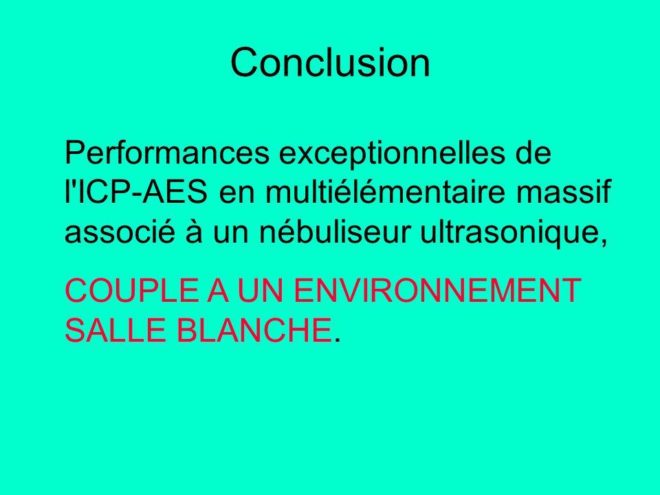 Conclusion Performances exceptionnelles de l ICP-AES en multiélémentaire massif associé à un nébuliseur ultrasonique,