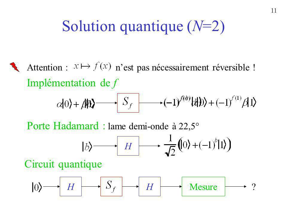Solution quantique (N=2)