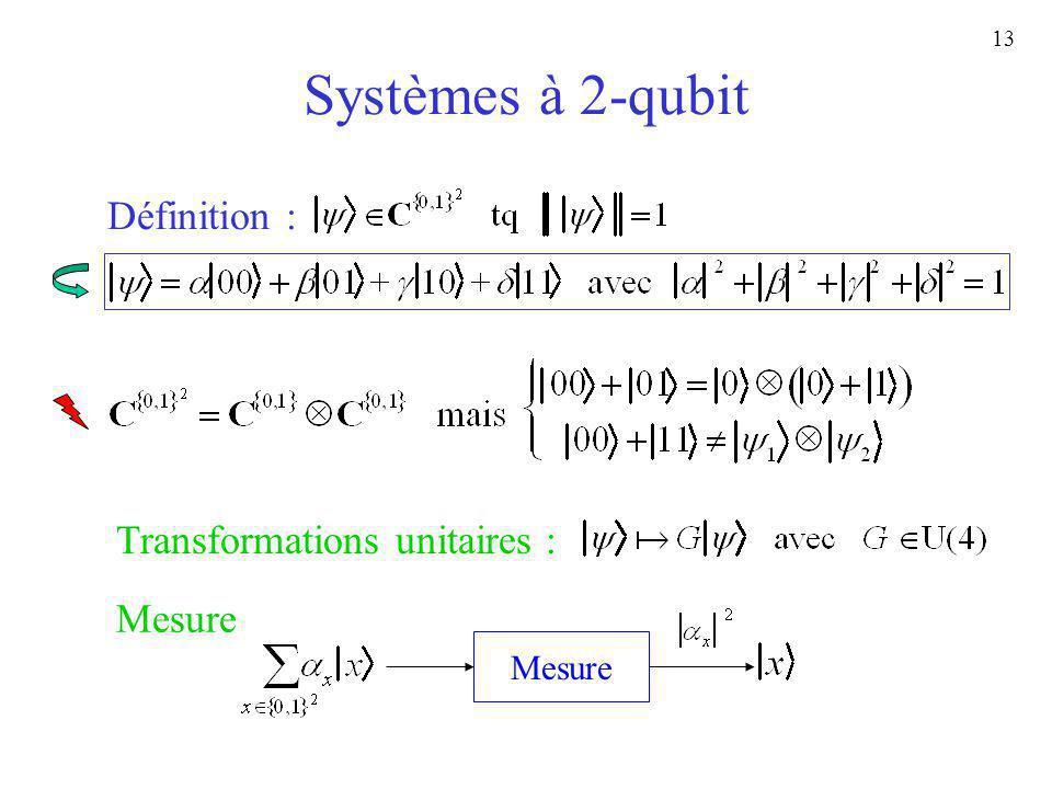 Systèmes à 2-qubit Définition : Transformations unitaires : Mesure