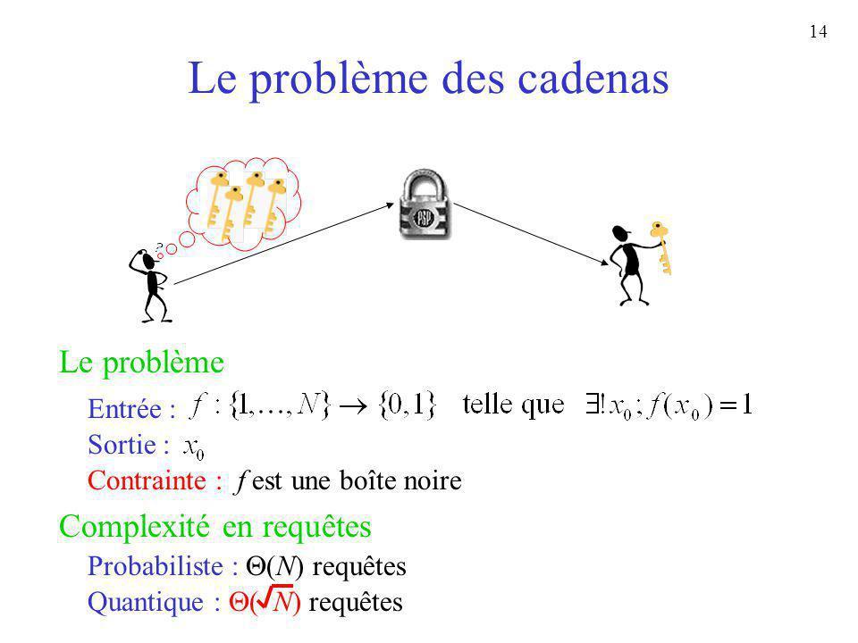 Le problème des cadenas