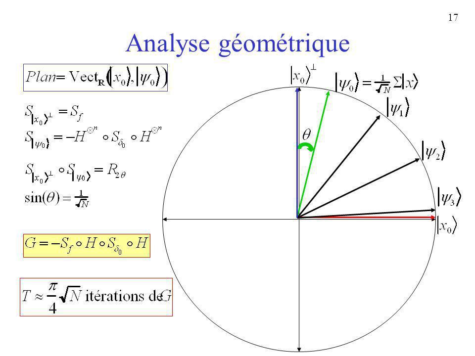 Analyse géométrique