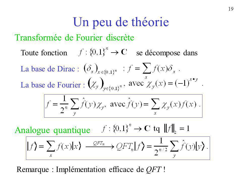 Un peu de théorie Transformée de Fourier discrète Analogue quantique