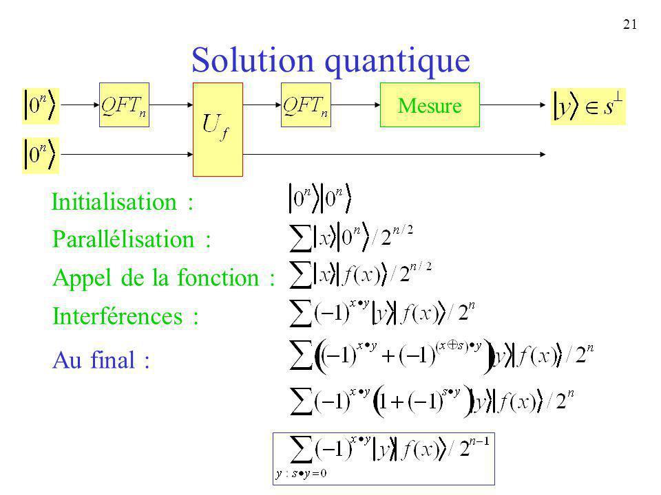 Solution quantique Initialisation : Parallélisation :
