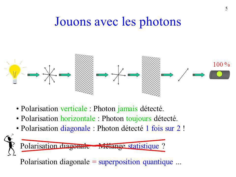Jouons avec les photons