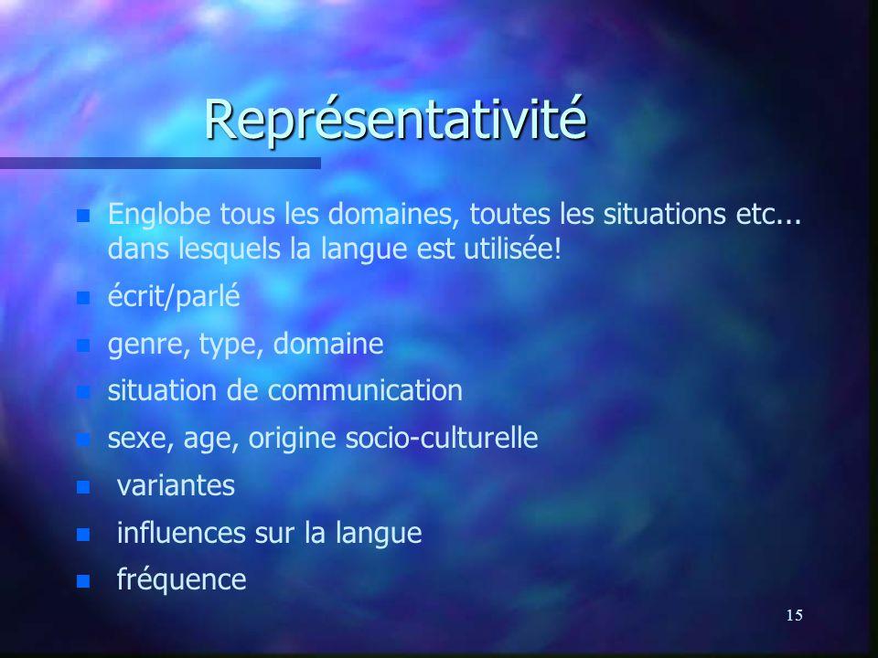 Représentativité Englobe tous les domaines, toutes les situations etc... dans lesquels la langue est utilisée!