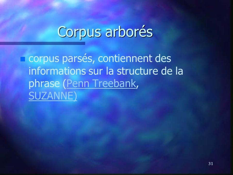 Corpus arborés corpus parsés, contiennent des informations sur la structure de la phrase (Penn Treebank, SUZANNE)